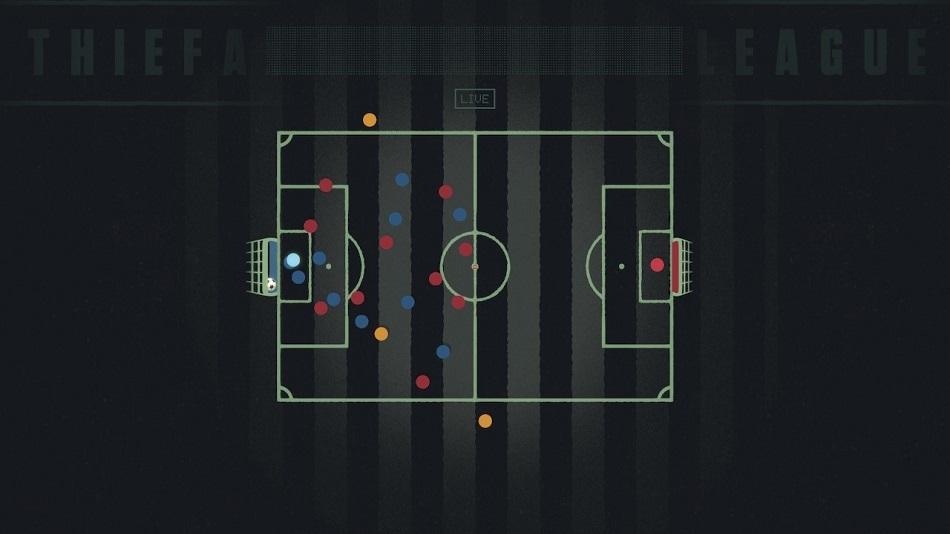 Football Drama Review